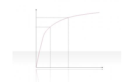 Curve Diagram 2.2.5.52