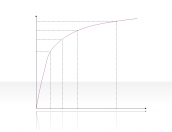 Curve Diagram 2.2.5.53
