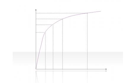 Curve Diagram 2.2.5.53