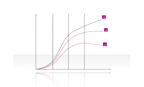 Curve Diagram 2.2.5.54