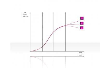 Curve Diagram 2.2.5.55