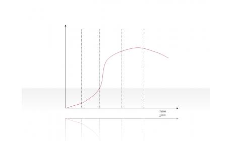 Curve Diagram 2.2.5.56