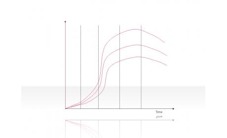 Curve Diagram 2.2.5.57