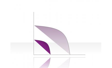 Curve Diagram 2.2.5.58