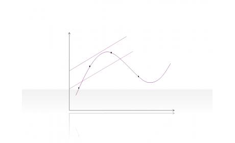 Curve Diagram 2.2.5.62