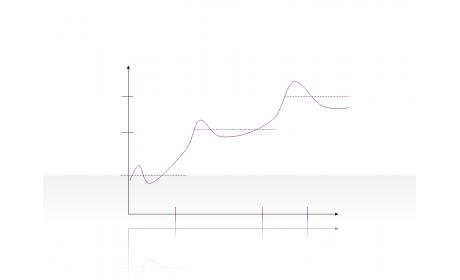 Curve Diagram 2.2.5.65