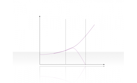 Curve Diagram 2.2.5.66