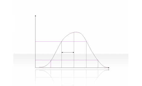Curve Diagram 2.2.5.67