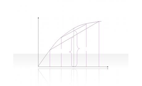 Curve Diagram 2.2.5.68