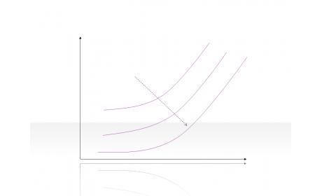 Curve Diagram 2.2.5.69
