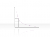 Curve Diagram 2.2.5.7