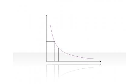 Curve Diagram 2.2.5.7