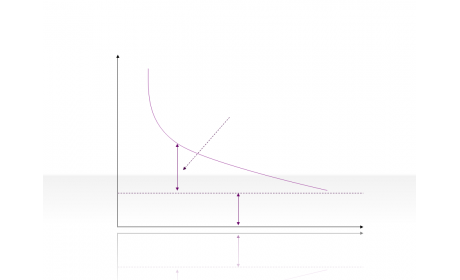 Curve Diagram 2.2.5.70