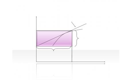 Curve Diagram 2.2.5.72