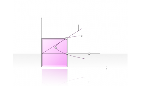 Curve Diagram 2.2.5.73