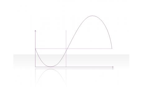 Curve Diagram 2.2.5.74