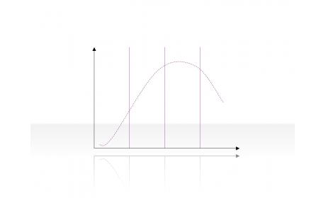 Curve Diagram 2.2.5.76