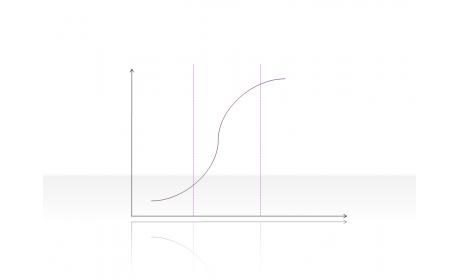 Curve Diagram 2.2.5.77