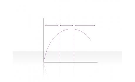 Curve Diagram 2.2.5.78