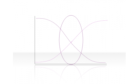 Curve Diagram 2.2.5.79