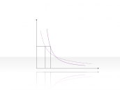 Curve Diagram 2.2.5.8