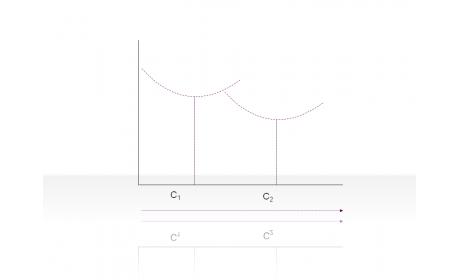 Curve Diagram 2.2.5.80