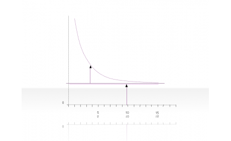 Curve Diagram 2.2.5.82