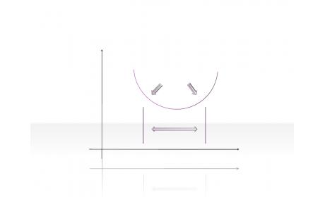 Curve Diagram 2.2.5.84