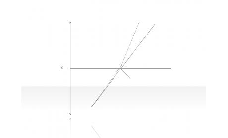 Line Diagram 2.2.6.88