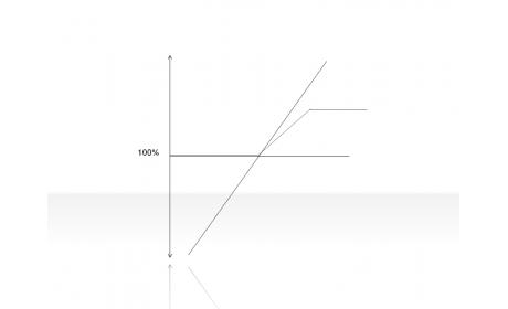 Line Diagram 2.2.6.95