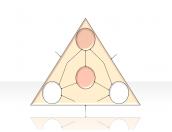 Triangle & Pyramids 2.3.1.91