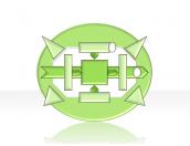 Circle Diagram 2.3.2.34