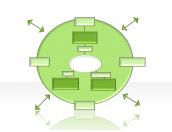Circle Diagram 2.3.2.44