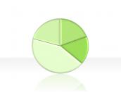 Circle Diagram 2.3.2.5