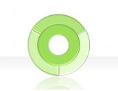 Circle Diagram 2.3.2.7
