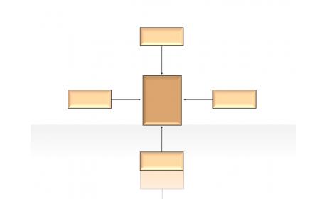 Cross Diagram 2.3.3.2