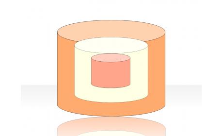 Set & Subset Diagram 2.3.4.17