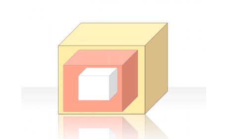 Set & Subset Diagram 2.3.4.18