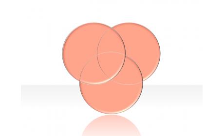 Set & Subset Diagram 2.3.4.2