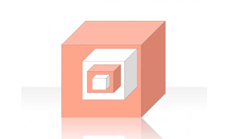 Set & Subset Diagram 2.3.4.20