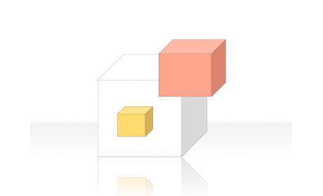 Set & Subset Diagram 2.3.4.21