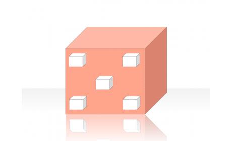 Set & Subset Diagram 2.3.4.22