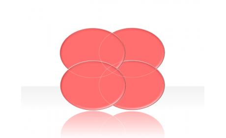 Set & Subset Diagram 2.3.4.3