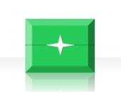 Square & Cubes 2.3.6.3