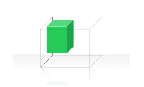 Square & Cubes 2.3.6.37