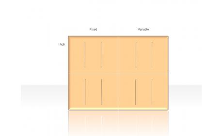 4-Field Matrix 2.4.1.44