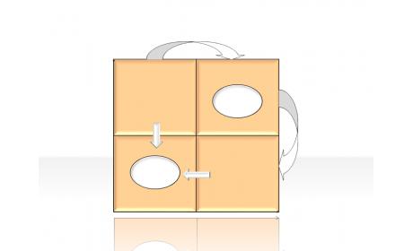 4-Field Matrix 2.4.1.60