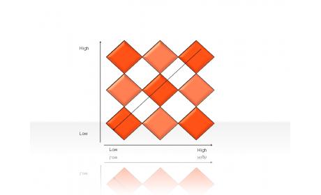 9-Field Matrix 2.4.2.13