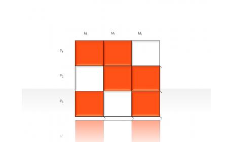 9-Field Matrix 2.4.2.27