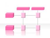 Organization Matrix 2.4.3.13